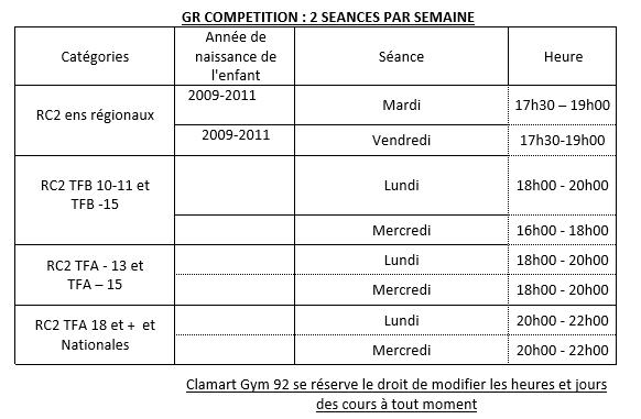 Gymnastique rythmique compétition